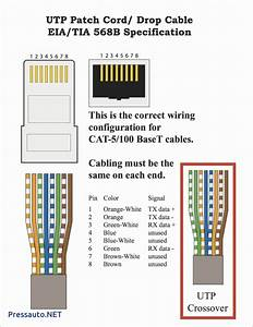 Cat 5 Cable Wiring - Wiring Diagrams Hubs