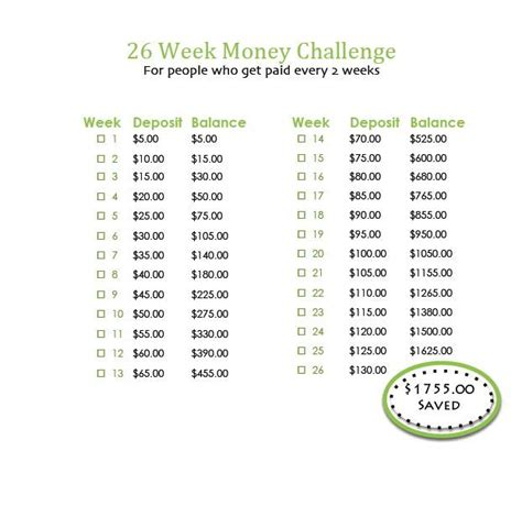 printable chart click   week money challenge