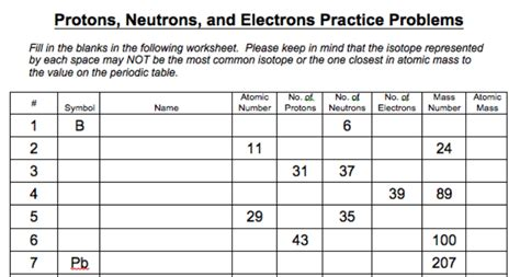 mid term review atomic structure ddavidson