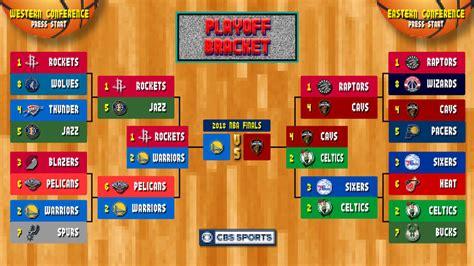 NBA playoffs bracket 2018: Warriors sweep Cavaliers, earn ...