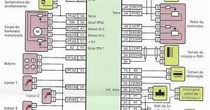 Ep Inje U00e7 U00e3o Eletr U00f4nica   Diagrama  Esquema  Palio 1 0