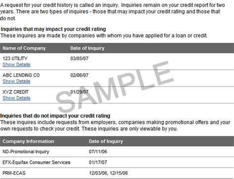 credit inquiries affect credit score