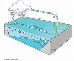 How Chemtrailed Cloud Induced El Ni U00c3 U00b1o In 1997  U0026gt  U0026gt  Four
