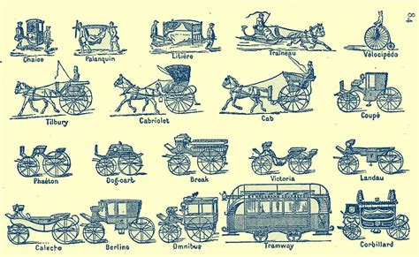 1896 Picture Of Different Types Of Vehicles Of The 19th