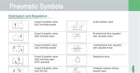 pneumatic valve symbols diagram img schematic