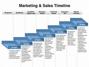 marketing timeline template 7 free excel pdf documents With sales and marketing plans templates