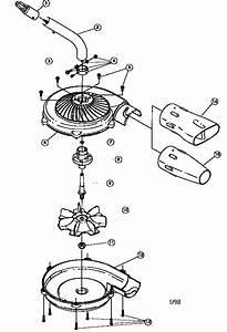 28 Ryobi Leaf Blower Parts Diagram