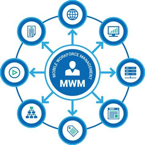 iot development framework paas  images workforce