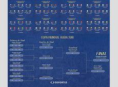 Calendario De Eliminatorias Rusia 2018 Fechas newcalendar