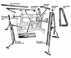 Parts Of A Car Door