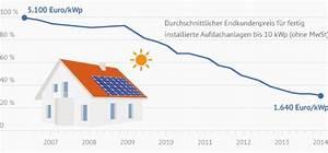 Durchschnittliche Kosten Einfamilienhaus : solaranlagen kosten preise solarenergie richtig nutzen k uferportal ~ Markanthonyermac.com Haus und Dekorationen
