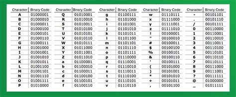 binary code nedir binary code ne demek anlami ve tanimi