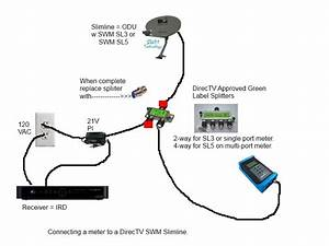 Swm Directv Wiring Diagram
