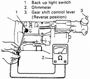 85 cadillac eldorado fuse box diagram get free image With jeep tj reverse light switch location free download wiring diagram