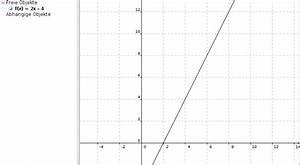 Lineare Funktionen Schnittpunkt Y Achse Berechnen : algebra koordinaten von schnittpunkten mit x achse und y ~ Themetempest.com Abrechnung