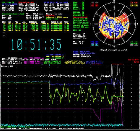 lady heathers disciplined oscillator control program