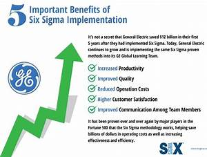 Infographic  5 Important Benefits Of Six Sigma