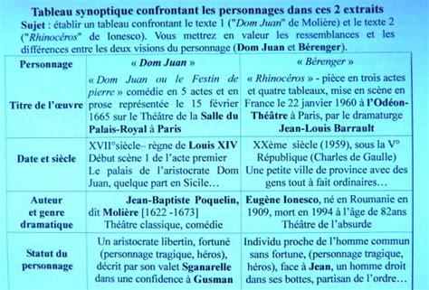 Dom Juan Resume Acte 1 by Grille De Lecture Dom Juan Rhinoceros Comparaison Des Personnages Dans L Acte I Cours De