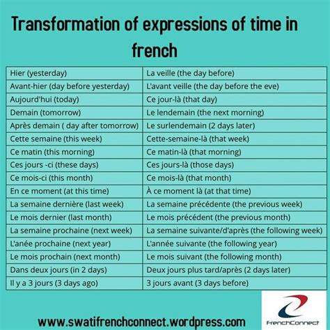 Fashionhome - home | Learn french, Basic french words ...