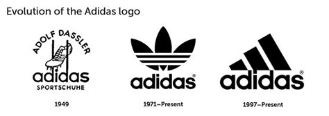 people   draw  famous logos  memory
