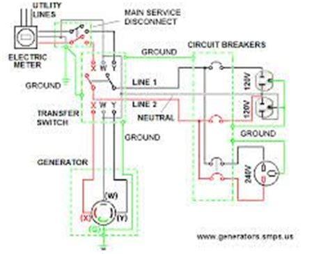 Generator Backfeed Google Search House Wiring Circuit