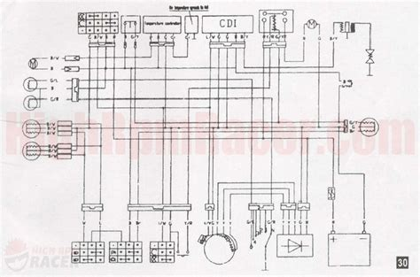 Sunl 50cc Wire Diagram by Roketa Go Kart Parts Wiring Diagram Roketa Atv 110