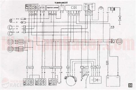 Roketa Kart Parts Wiring Diagram Atv