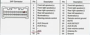 Wiring Diagram Database  2002 Hyundai Sonata Power