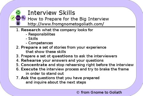 Interview Skills  How To Prepare For The Big Interview  From Gnome To Goliath