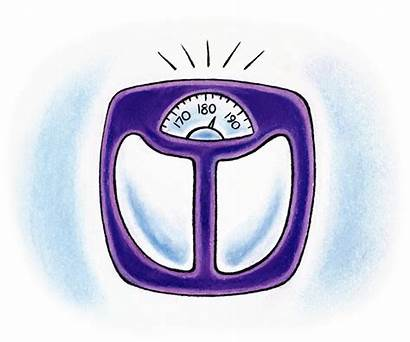 Scale Weight Clipart Clip Weigh Lose Scales