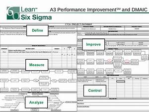 29 images of lean six sigma a3 template infovianet With a3 process improvement template