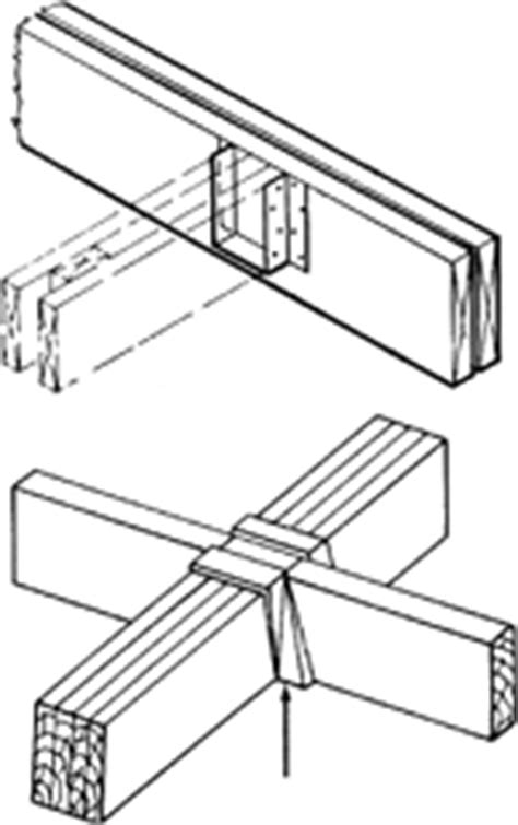 joist hanger article about joist hanger by the free