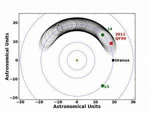 U0026 39 Trojan U0026 39  Asteroids In Far Reaches Of Solar System More