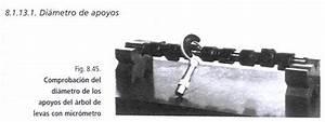 Explicacion Y Comprobacion De Las Partes Del Motor