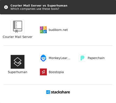 software server transfer agent mail email courier techyv