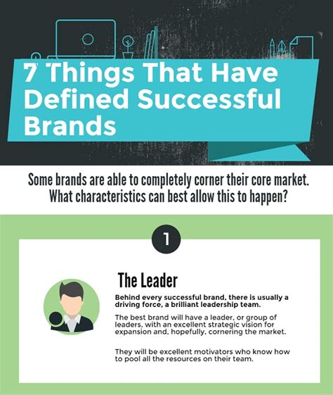 Infographic Seven Things That Have Defined Successful