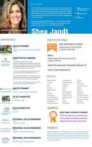 telecom sales resume india hr specialist resume summary help desk resume summary exles resume for college