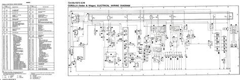 02 Silverado Ab Wiring Diagram by Ke70 Light Wiring Diagram Wiring Library