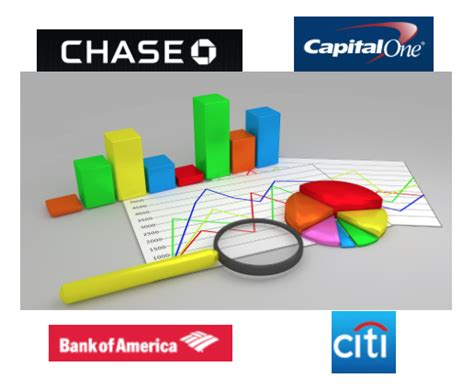 This is called a credit card factoring funding or credit card receivables funding. Credit Card Yield Remains Solidly 11%+ in 2018 with Capital One the Driving Factor • 09/17/2018