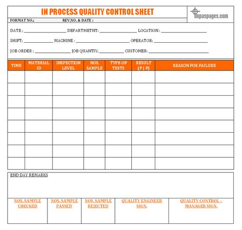Quality Check Sheet Template by Quality Check Sheet Template