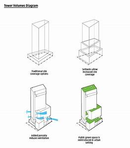 Hysan Place Tower Volumes Diagram
