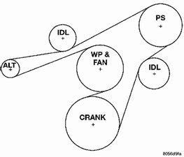 Serpentine Belt Diagram Jeep Wrangler Ifixit
