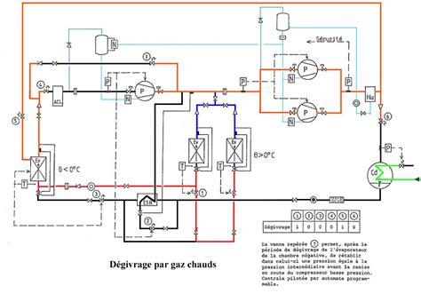 schema chambre froide negative schema frigorifique de degivrage par gaz chauds schema