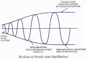 Oscillator Operation