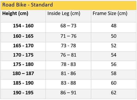 Bike Frame Size Guide Inches