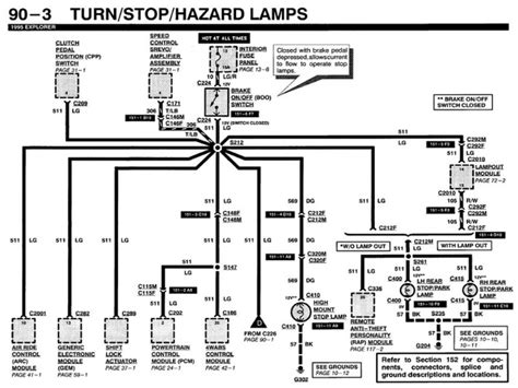 1995 Ford Explorer Wiring Schematic by Wiring Diagram 1997 Ford Explorer Lights Wiring Forums