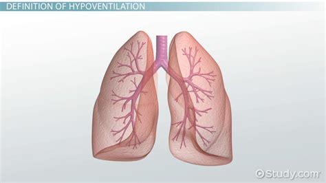 hypoventilation definition  symptoms