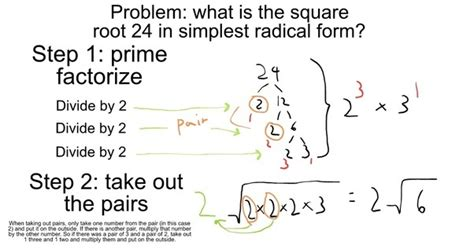 how to find the simplest radical form quora