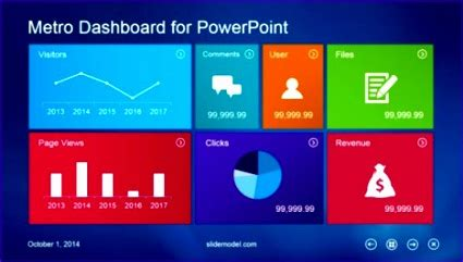 balanced scorecard template excel excel templates