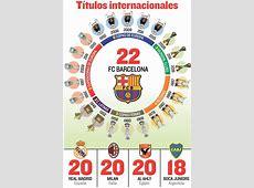 Real Madrid CF, equipo del gobierno y La VERGÜENZA del